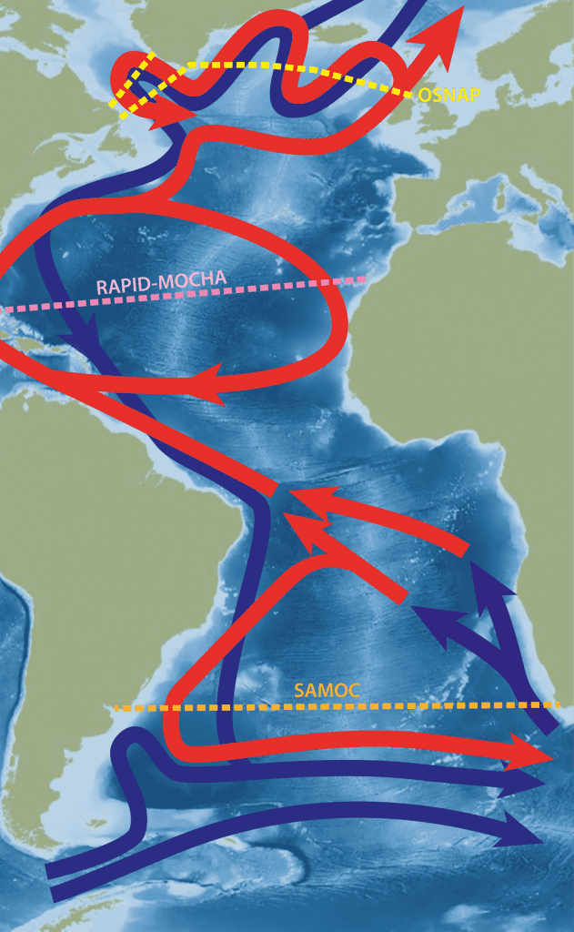 Map showing the major ocean circualtion pathways in the Atlantic, and the three main oceanographic mooring arrays